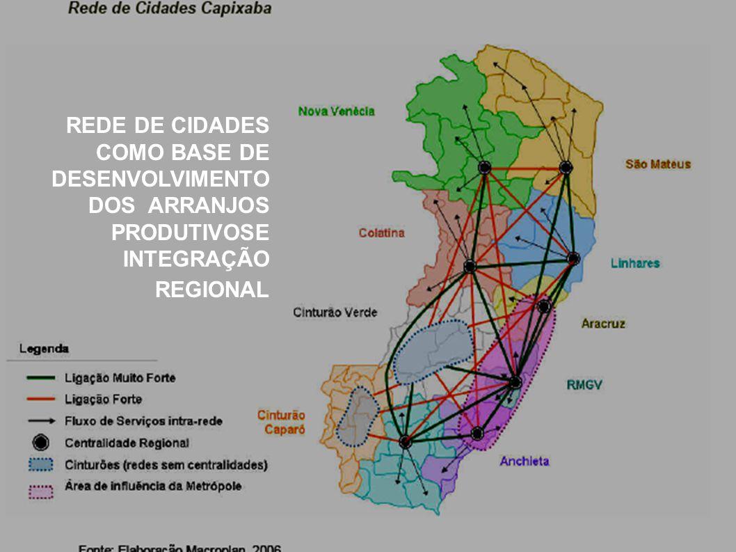 REDE DE CIDADES COMO BASE DE DESENVOLVIMENTO DOS ARRANJOS PRODUTIVOSE INTEGRAÇÃO REGIONAL