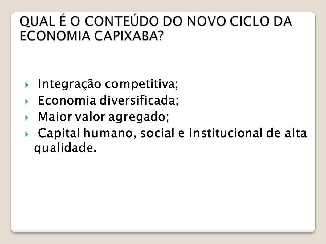 Integração competitiva; Economia diversificada; Maior valor agregado; Capital humano, social e institucional de alta qualidade.
