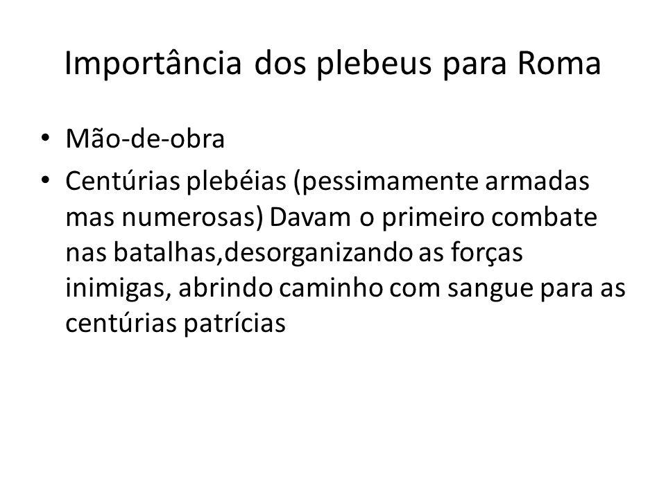 Importância dos plebeus para Roma Mão-de-obra Centúrias plebéias (pessimamente armadas mas numerosas) Davam o primeiro combate nas batalhas,desorganiz