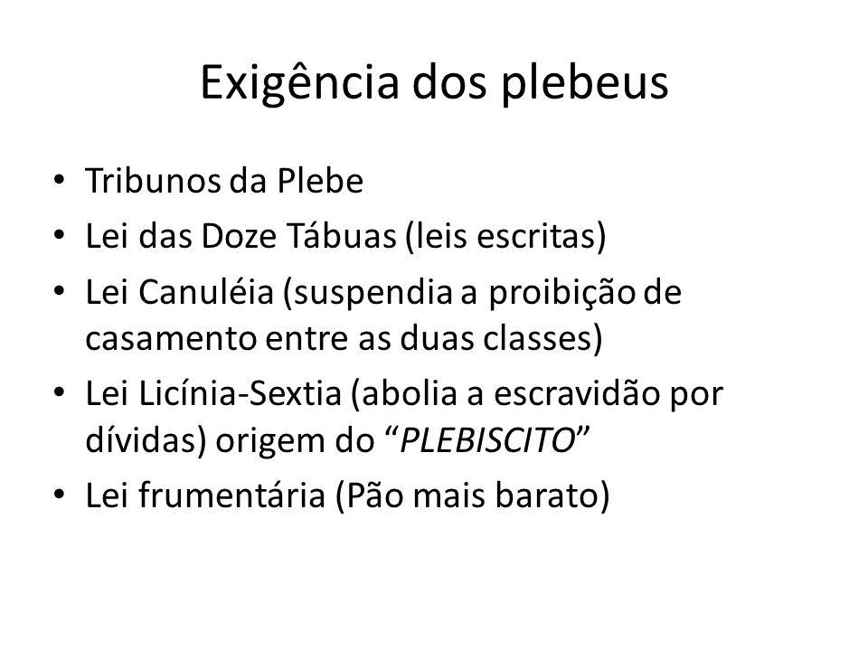Exigência dos plebeus Tribunos da Plebe Lei das Doze Tábuas (leis escritas) Lei Canuléia (suspendia a proibição de casamento entre as duas classes) Le