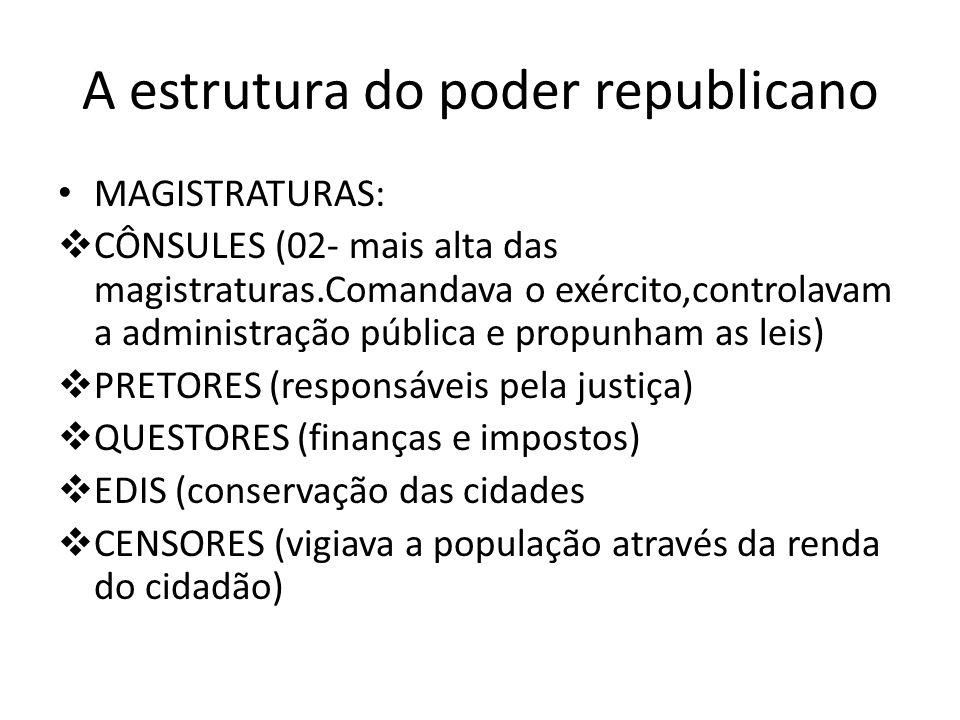 A estrutura do poder republicano MAGISTRATURAS: CÔNSULES (02- mais alta das magistraturas.Comandava o exército,controlavam a administração pública e p