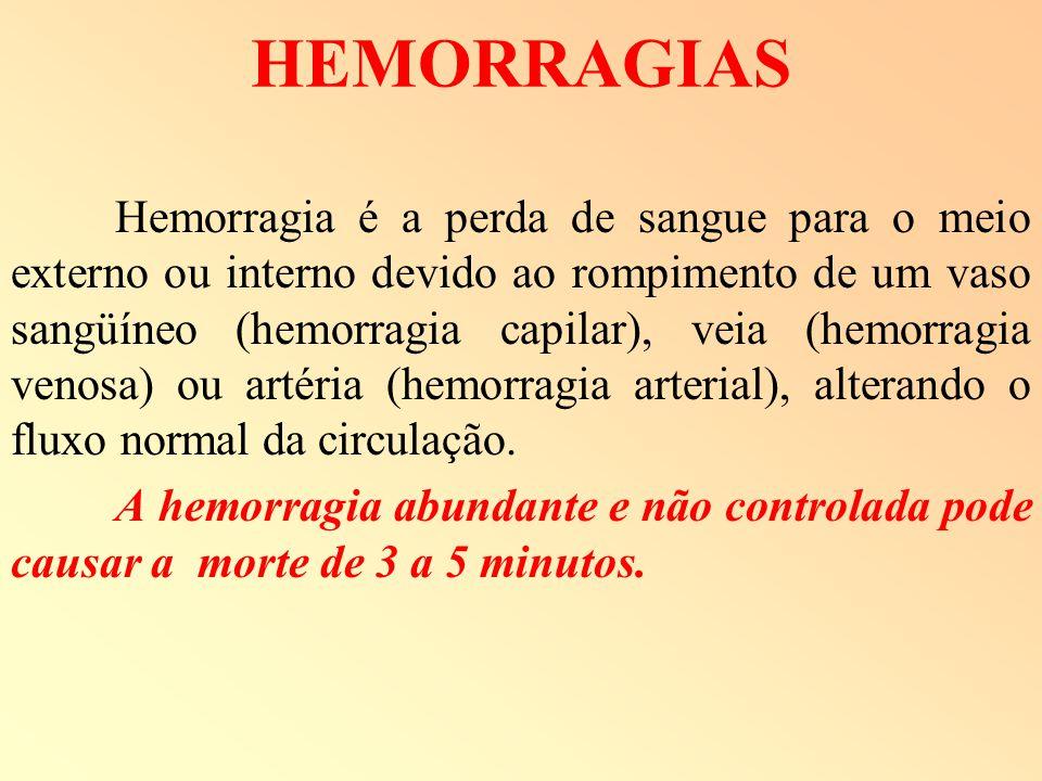 HEMORRAGIAS Hemorragia é a perda de sangue para o meio externo ou interno devido ao rompimento de um vaso sangüíneo (hemorragia capilar), veia (hemorr