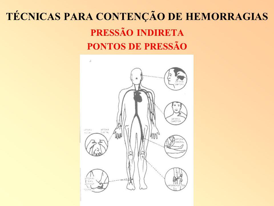 TÉCNICAS PARA CONTENÇÃO DE HEMORRAGIAS PRESSÃO INDIRETA PONTOS DE PRESSÃO