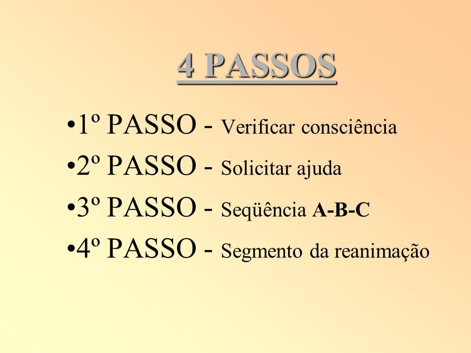 4 PASSOS 1º PASSO - Verificar consciência 2º PASSO - Solicitar ajuda 3º PASSO - Seqüência A-B-C 4º PASSO - Segmento da reanimação