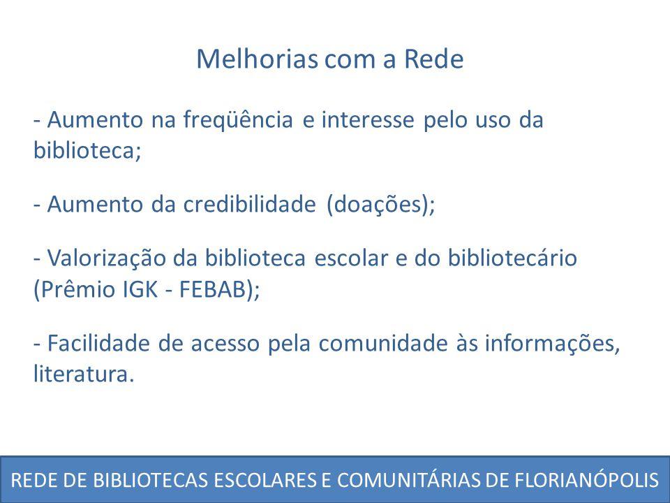 REDE DE BIBLIOTECAS ESCOLARES E COMUNITÁRIAS DE FLORIANÓPOLIS Melhorias com a Rede - Aumento na freqüência e interesse pelo uso da biblioteca; - Aumen