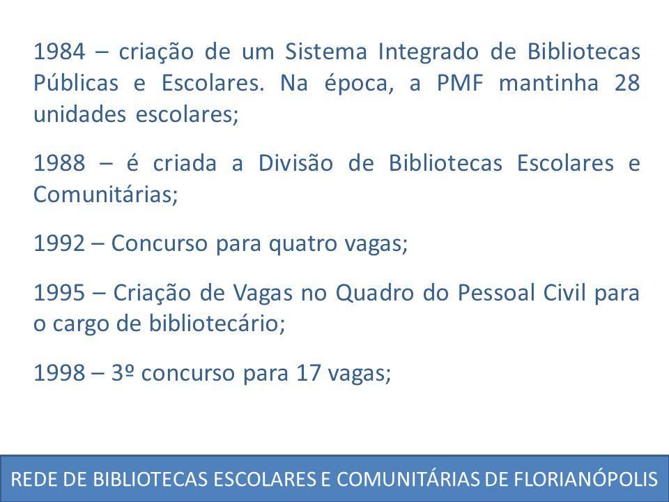REDE DE BIBLIOTECAS ESCOLARES E COMUNITÁRIAS DE FLORIANÓPOLIS 1984 – criação de um Sistema Integrado de Bibliotecas Públicas e Escolares. Na época, a