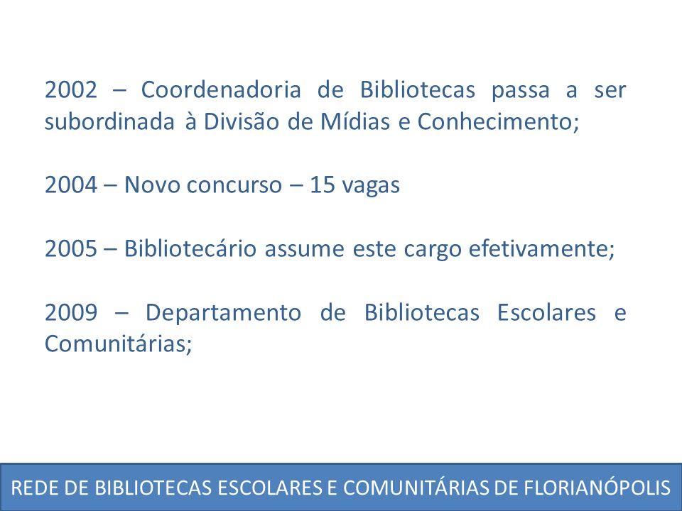 REDE DE BIBLIOTECAS ESCOLARES E COMUNITÁRIAS DE FLORIANÓPOLIS 2002 – Coordenadoria de Bibliotecas passa a ser subordinada à Divisão de Mídias e Conhec