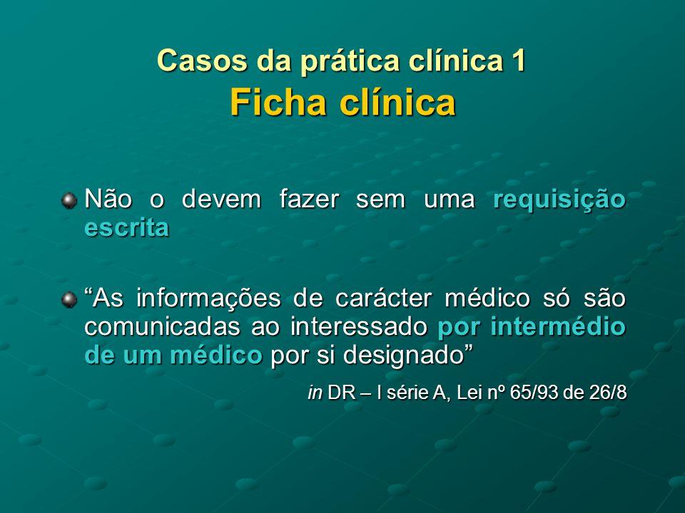 Casos da prática clínica 2 Discussão/publicação de casos clínicos Há quebra da confidencialidade quando a história clínica do doente é partilhada / discutida entre médicos.