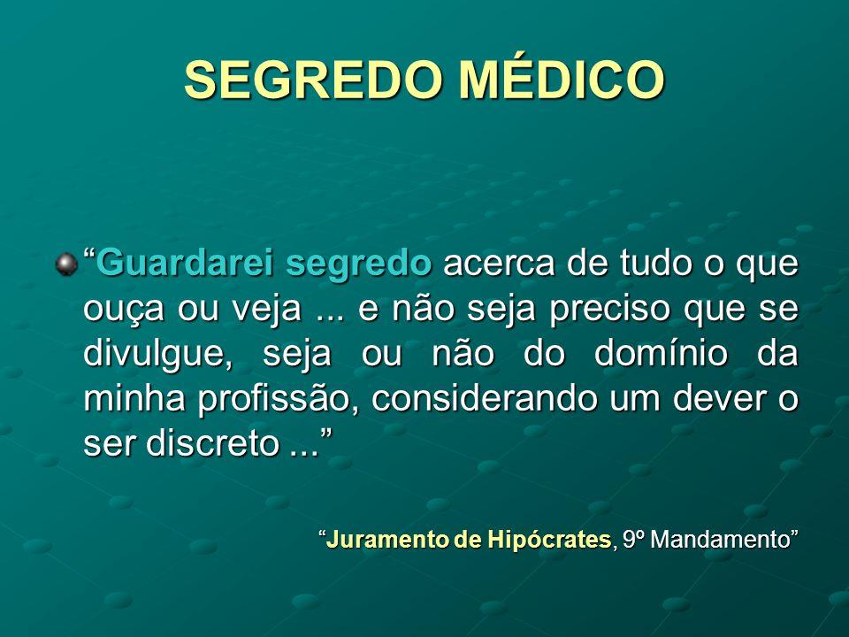 SEGREDO MÉDICO Reporta-se não só à confidência...