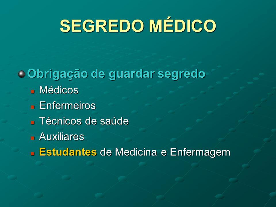 Casos da prática clínica 1 Ficha clínica A quem pertence a ficha clínica do doente.