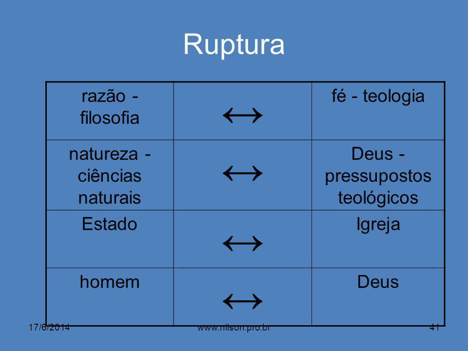 Ruptura razão - filosofia fé - teologia natureza - ciências naturais Deus - pressupostos teológicos Estado Igreja homem Deus 17/6/201441www.nilson.pro