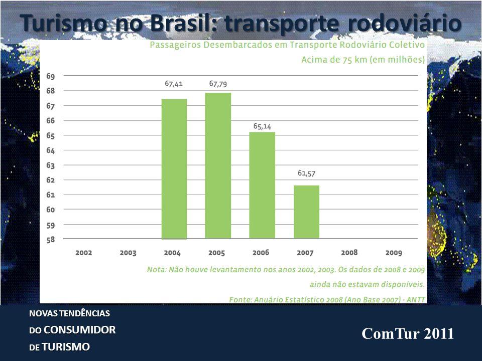 Turismo no Brasil: transporte rodoviário NOVAS TENDÊNCIAS DO CONSUMIDOR DE TURISMO ComTur 2011