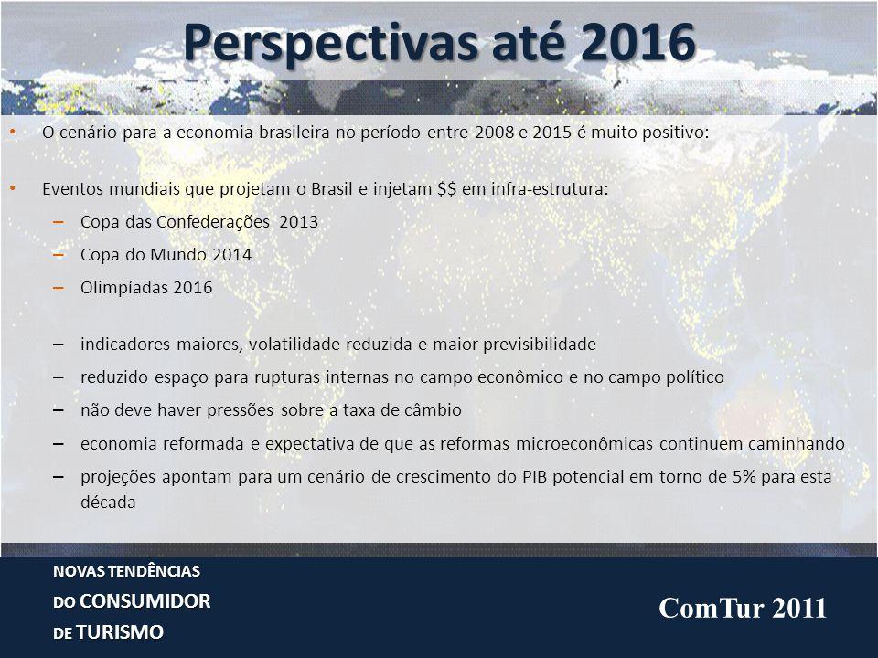 O cenário para a economia brasileira no período entre 2008 e 2015 é muito positivo: Eventos mundiais que projetam o Brasil e injetam $$ em infra-estru
