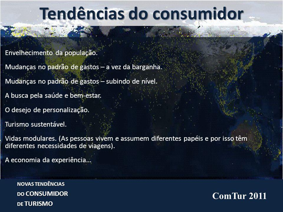 NOVAS TENDÊNCIAS DO CONSUMIDOR DE TURISMO Tendências do consumidor ComTur 2011 Envelhecimento da população. Mudanças no padrão de gastos – a vez da ba