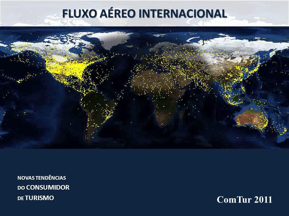 FLUXO AÉREO INTERNACIONAL NOVAS TENDÊNCIAS DO CONSUMIDOR DE TURISMO ComTur 2011