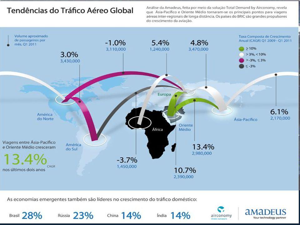 Cenário Global NOVAS TENDÊNCIAS DO CONSUMIDOR DE TURISMO ComTur 2011