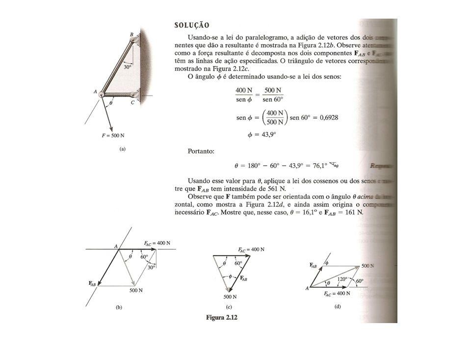 Quantas vezes o arco unitário u cabe no arco AB?