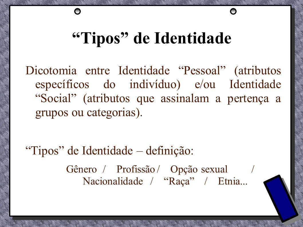 Tipos de Identidade Dicotomia entre Identidade Pessoal (atributos específicos do indivíduo) e/ou Identidade Social (atributos que assinalam a pertença