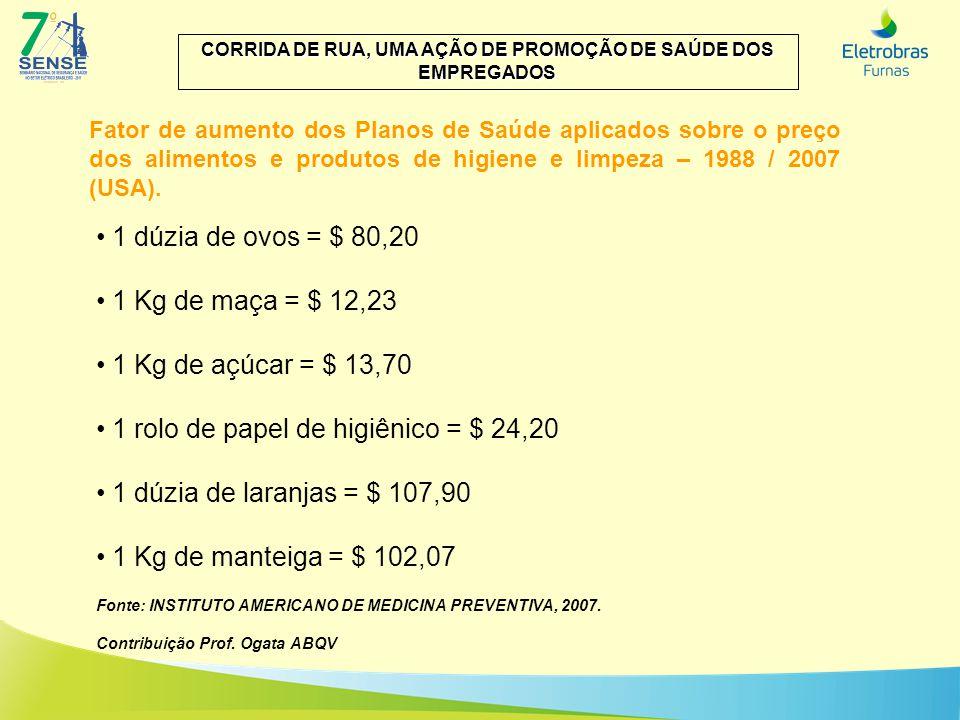 CORRIDA DE RUA, UMA AÇÃO DE PROMOÇÃO DE SAÚDE DOS EMPREGADOS Fator de aumento dos Planos de Saúde aplicados sobre o preço dos alimentos e produtos de