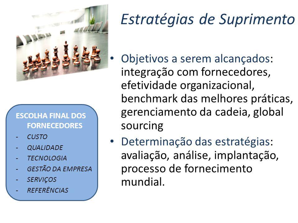 Estratégias de Suprimento Objetivos a serem alcançados: integração com fornecedores, efetividade organizacional, benchmark das melhores práticas, gere