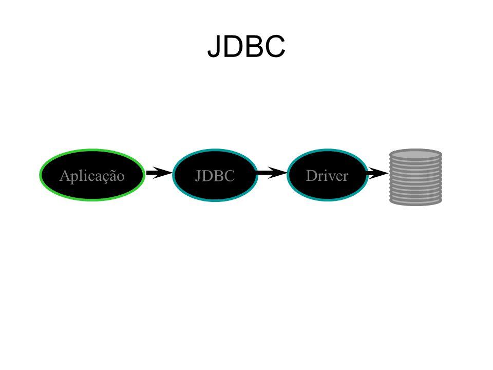 JDBC Aplicação JDBC Driver