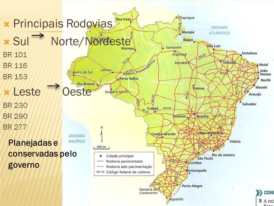 Principais Rodovias Sul Norte/Nordeste BR 101 BR 116 BR 153 Leste Oeste BR 230 BR 290 BR 277 Planejadas e conservadas pelo governo