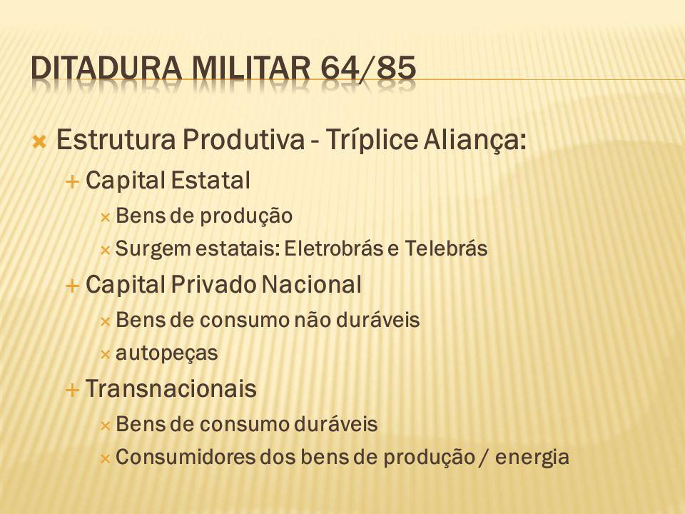 Estrutura Produtiva - Tríplice Aliança: Capital Estatal Bens de produção Surgem estatais: Eletrobrás e Telebrás Capital Privado Nacional Bens de consu