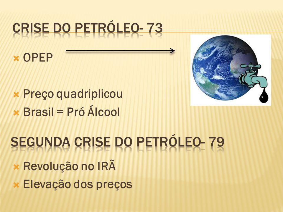 OPEP Preço quadriplicou Brasil = Pró Álcool Revolução no IRÃ Elevação dos preços
