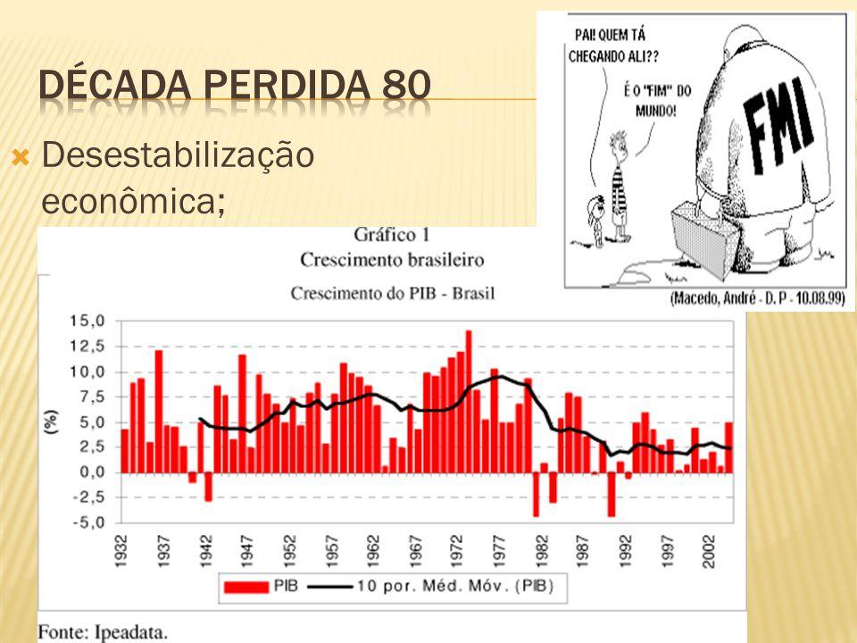 Desestabilização econômica;
