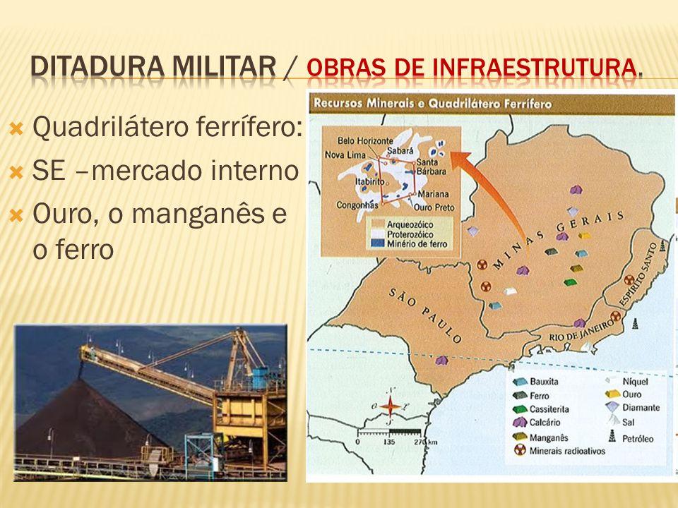 Quadrilátero ferrífero: SE –mercado interno Ouro, o manganês e o ferro