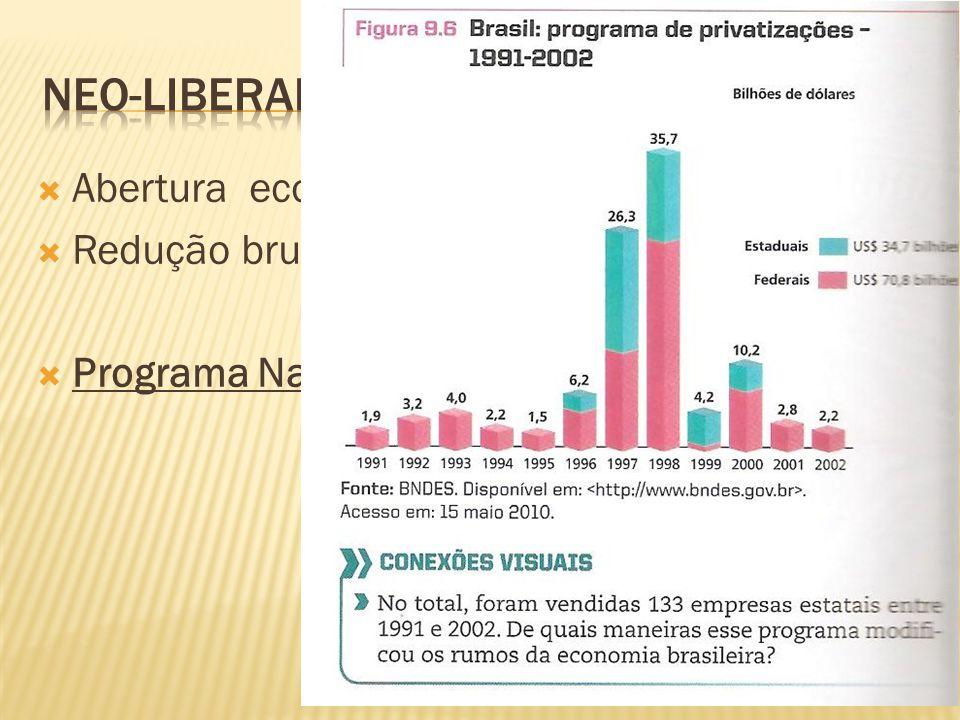 Abertura econômica; Redução brutal do protecionismo; Programa Nacional de Desestatização