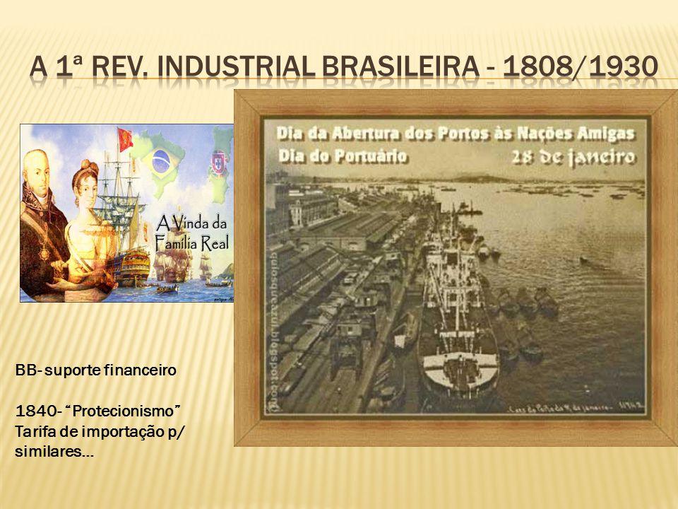 BB- suporte financeiro 1840- Protecionismo Tarifa de importação p/ similares...