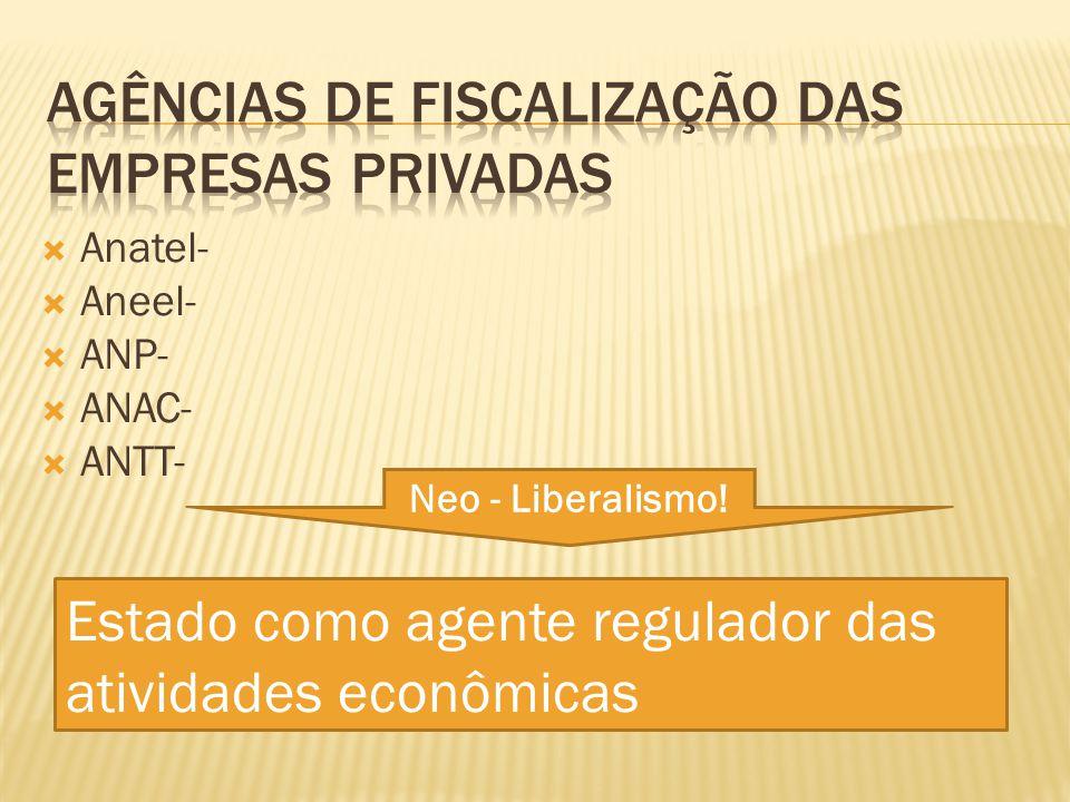 Anatel- Aneel- ANP- ANAC- ANTT- Estado como agente regulador das atividades econômicas Neo - Liberalismo!