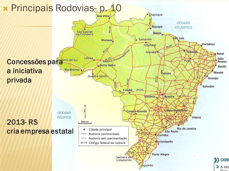 Principais Rodovias- p. 10 Concessões para a iniciativa privada 2013- RS cria empresa estatal
