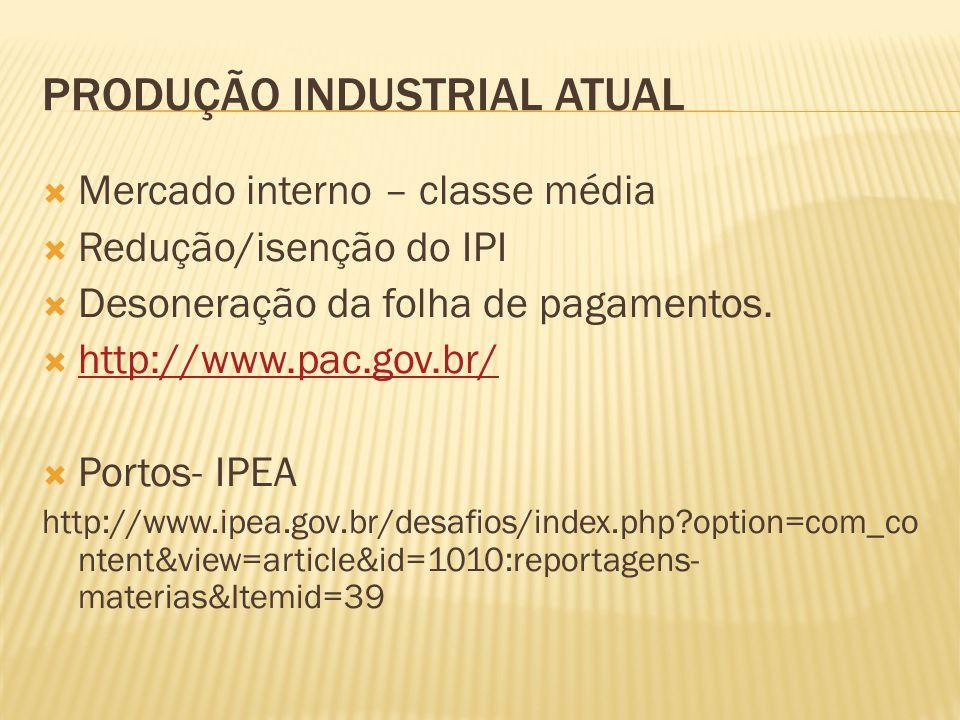 PRODUÇÃO INDUSTRIAL ATUAL Mercado interno – classe média Redução/isenção do IPI Desoneração da folha de pagamentos. http://www.pac.gov.br/ Portos- IPE