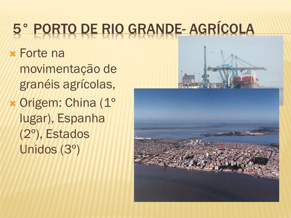 Forte na movimentação de granéis agrícolas, Origem: China (1º lugar), Espanha (2º), Estados Unidos (3º)