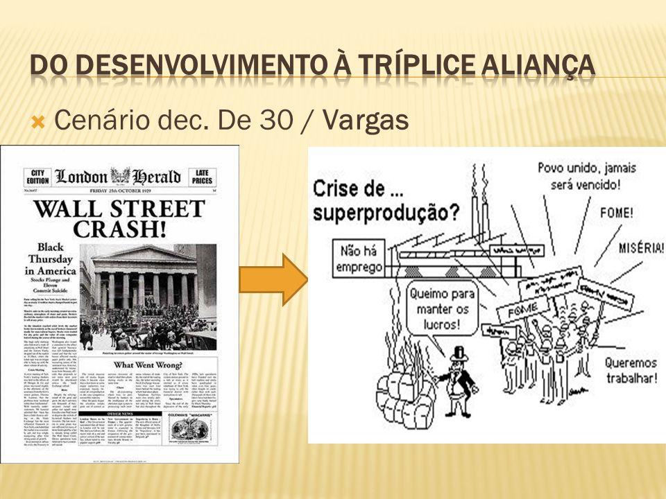 Usinas hidrelétricas: Sobradinho(BA), Tucuruí(PA), Itaipu(PR), Balbina(PA). Balbina(PA),