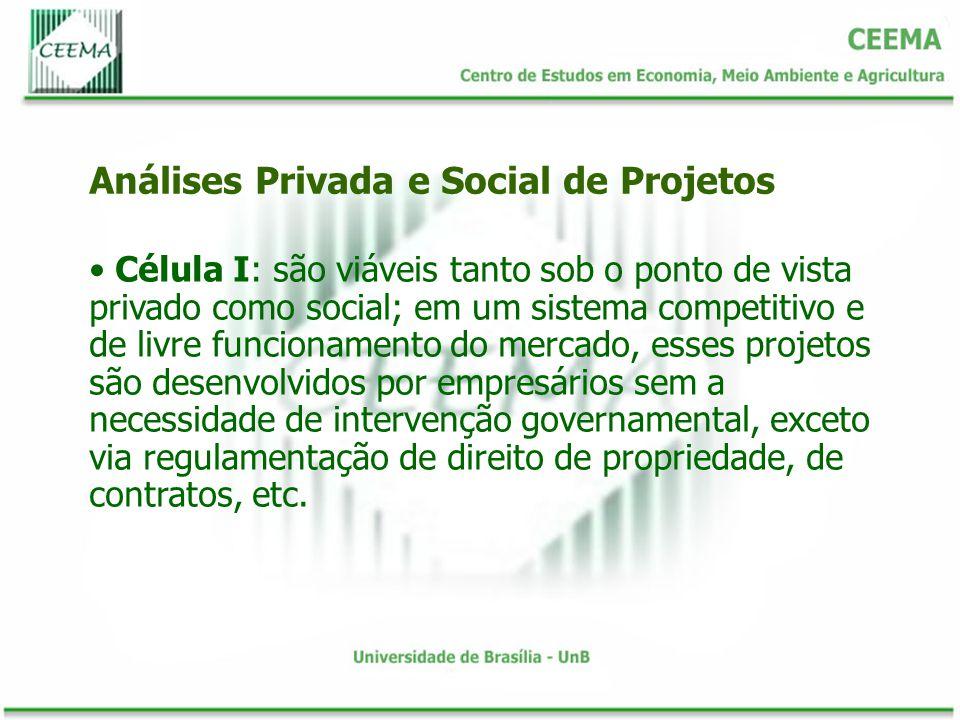 Célula I: são viáveis tanto sob o ponto de vista privado como social; em um sistema competitivo e de livre funcionamento do mercado, esses projetos sã