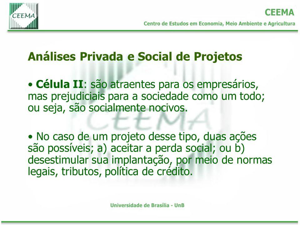 Célula II: são atraentes para os empresários, mas prejudiciais para a sociedade como um todo; ou seja, são socialmente nocivos. No caso de um projeto