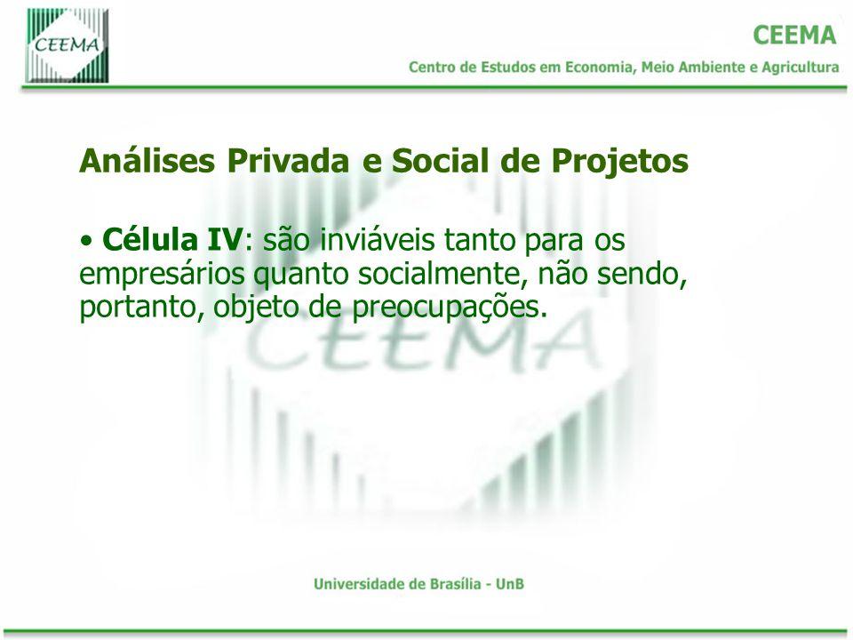 Célula IV: são inviáveis tanto para os empresários quanto socialmente, não sendo, portanto, objeto de preocupações. Análises Privada e Social de Proje
