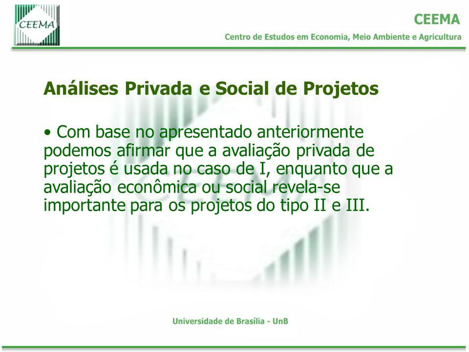 Com base no apresentado anteriormente podemos afirmar que a avaliação privada de projetos é usada no caso de I, enquanto que a avaliação econômica ou