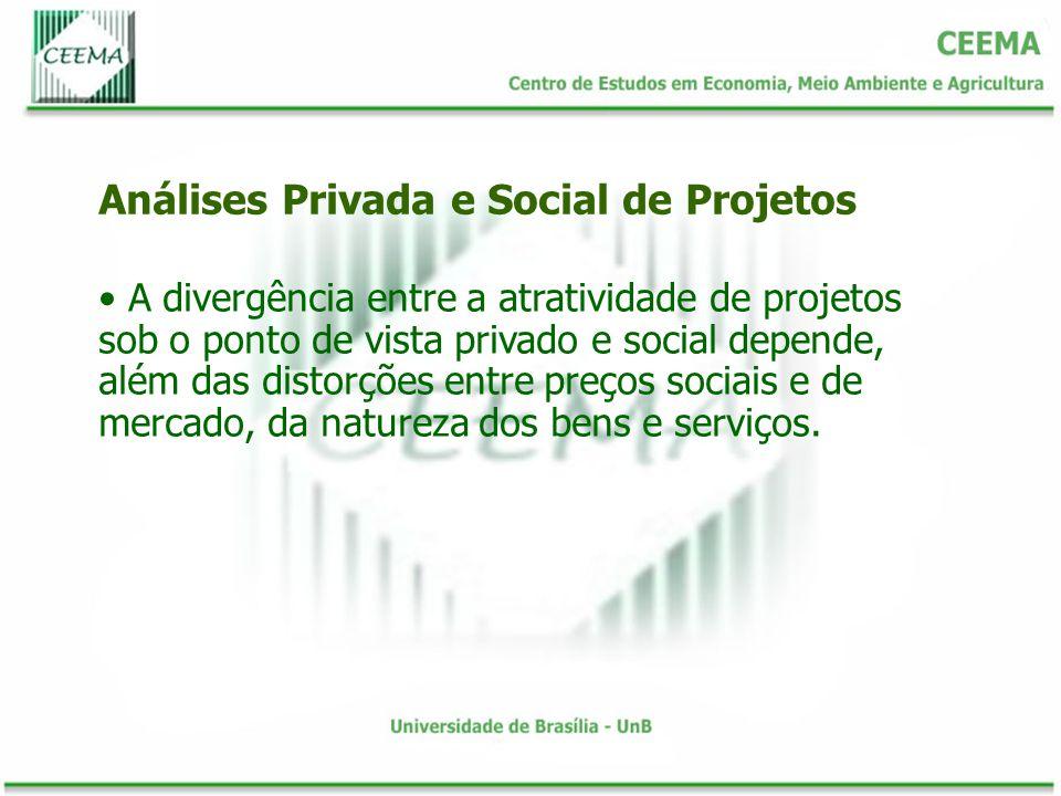 A divergência entre a atratividade de projetos sob o ponto de vista privado e social depende, além das distorções entre preços sociais e de mercado, d