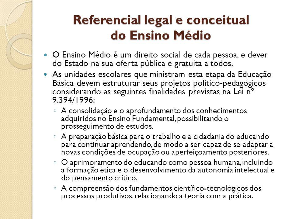 Referencial legal e conceitual do Ensino Médio O Ensino Médio é um direito social de cada pessoa, e dever do Estado na sua oferta pública e gratuita a todos.