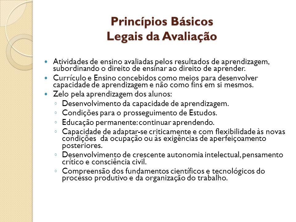 Princípios Básicos Legais da Avaliação Atividades de ensino avaliadas pelos resultados de aprendizagem, subordinando o direito de ensinar ao direito de aprender.
