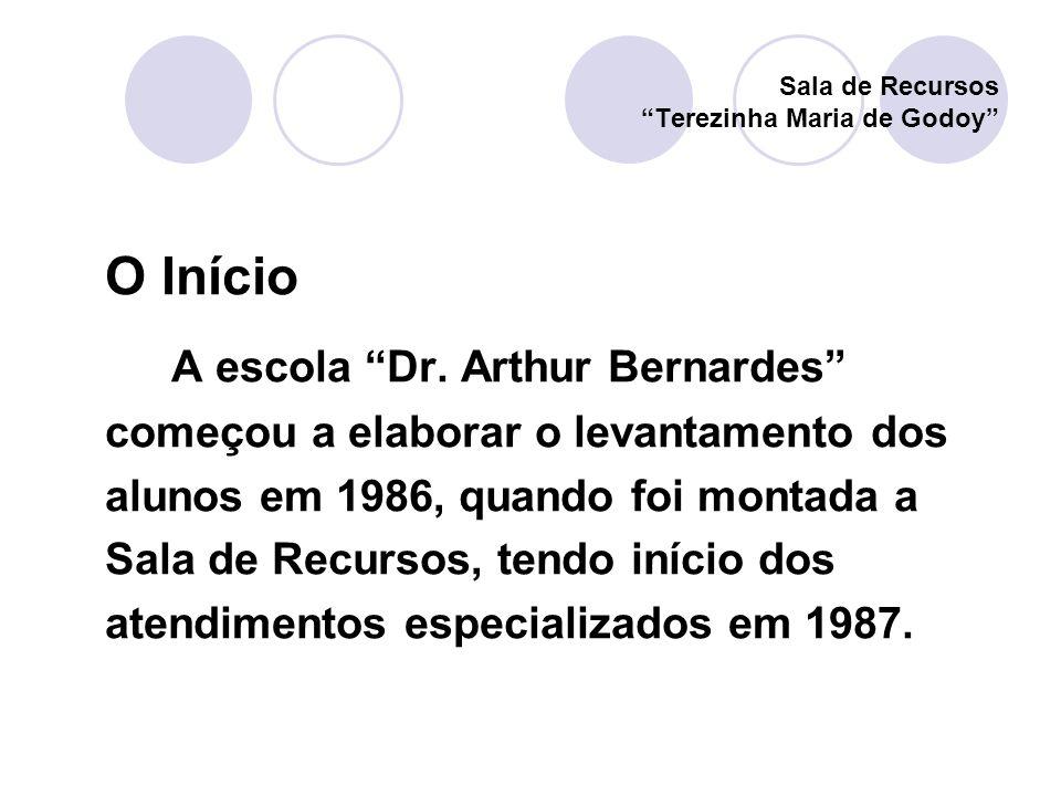 O Início A escola Dr. Arthur Bernardes começou a elaborar o levantamento dos alunos em 1986, quando foi montada a Sala de Recursos, tendo início dos a
