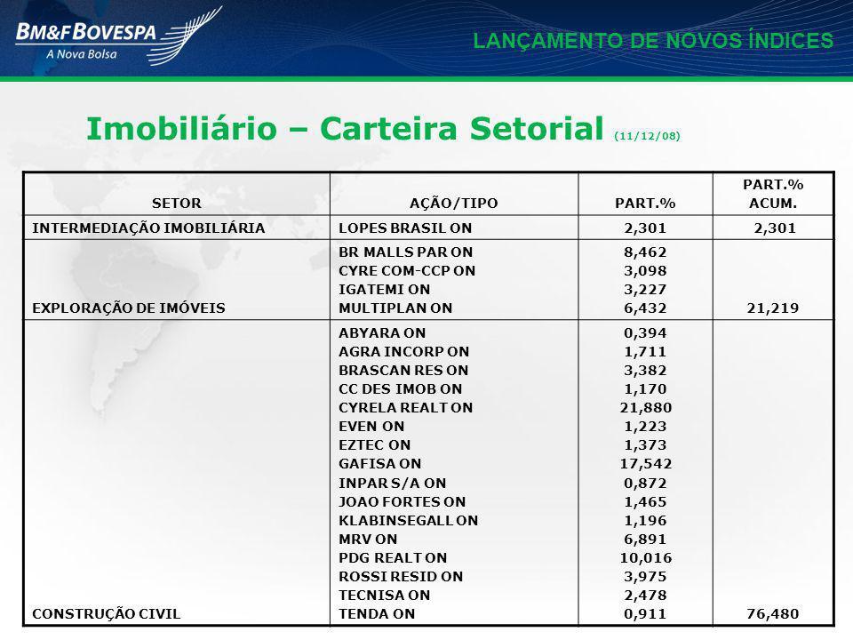 LANÇAMENTO DE NOVOS ÍNDICES Imobiliário – Carteira Setorial (11/12/08) SETORAÇÃO/TIPOPART.% ACUM. INTERMEDIAÇÃO IMOBILIÁRIALOPES BRASIL ON2,301 EXPLOR