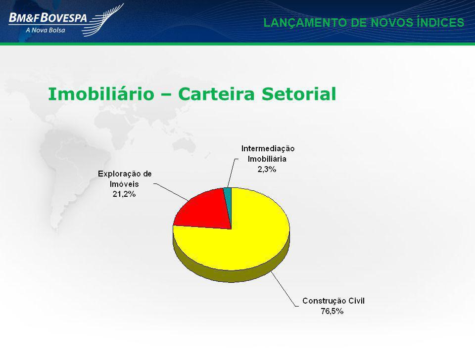 LANÇAMENTO DE NOVOS ÍNDICES Imobiliário – Carteira Setorial