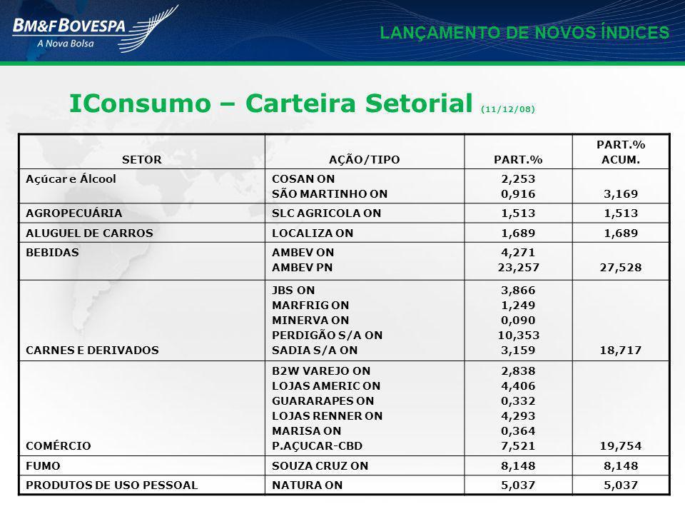 LANÇAMENTO DE NOVOS ÍNDICES IConsumo – Carteira Setorial (11/12/08) SETORAÇÃO/TIPOPART.% ACUM. Açúcar e ÁlcoolCOSAN ON SÃO MARTINHO ON 2,253 0,916 3,1