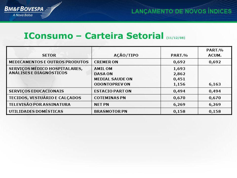 LANÇAMENTO DE NOVOS ÍNDICES IConsumo – Carteira Setorial (11/12/08) SETORAÇÃO/TIPOPART.% ACUM. MEDICAMENTOS E OUTROS PRODUTOSCREMER ON0,692 SERVIÇOS M