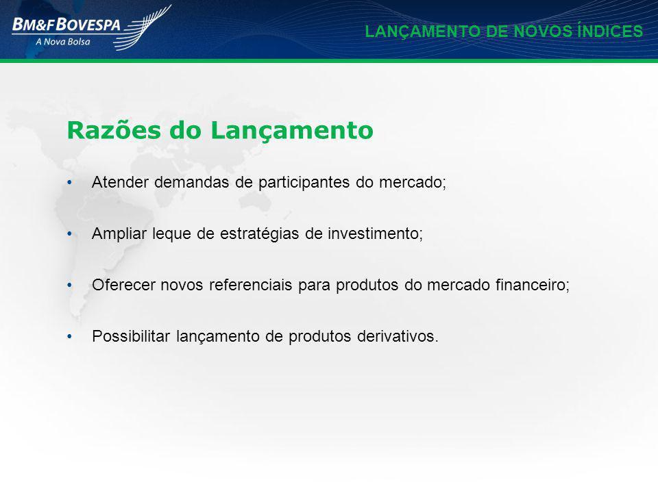 LANÇAMENTO DE NOVOS ÍNDICES Razões do Lançamento Atender demandas de participantes do mercado; Ampliar leque de estratégias de investimento; Oferecer